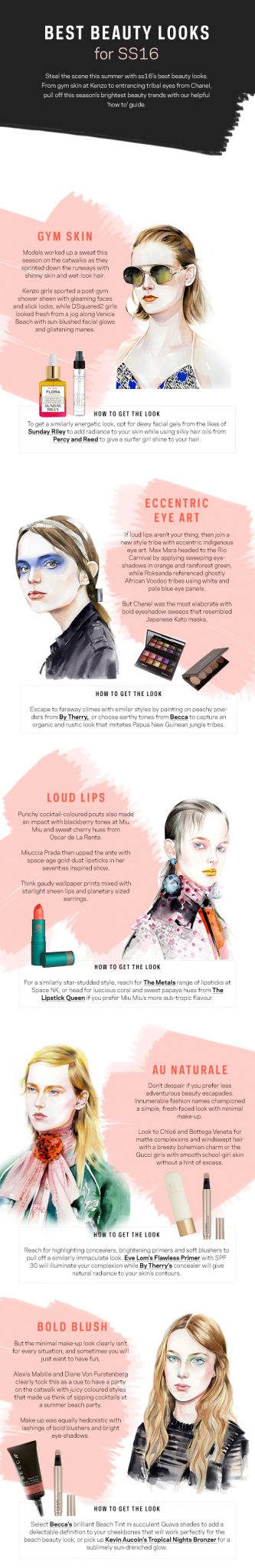 MakeupTrends 2016